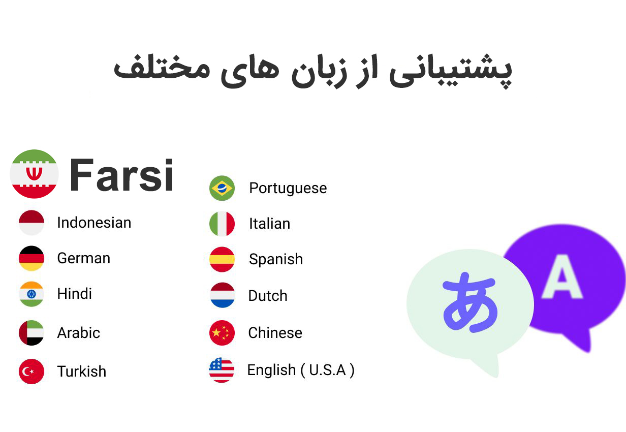 پشتیبانی از چند زبان پلاگین واتساپ