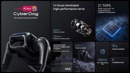 شیائومی از سایبرداگ، سگ رباتیک خود رونمایی کرد